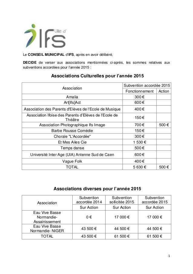 1 Le CONSEIL MUNICIPAL d'IFS, après en avoir délibéré, DECIDE de verser aux associations mentionnées ci-après, les sommes ...