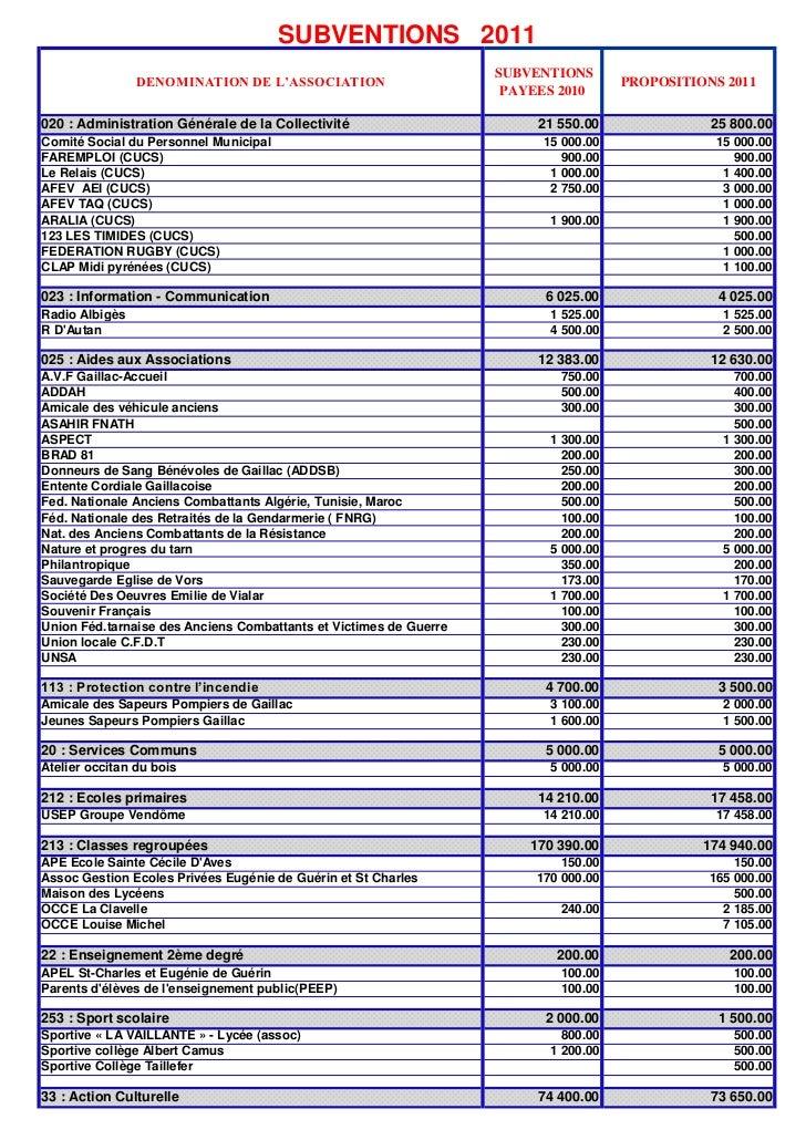 SUBVENTIONS 2011                                                                   SUBVENTIONS                DENOMINATION...