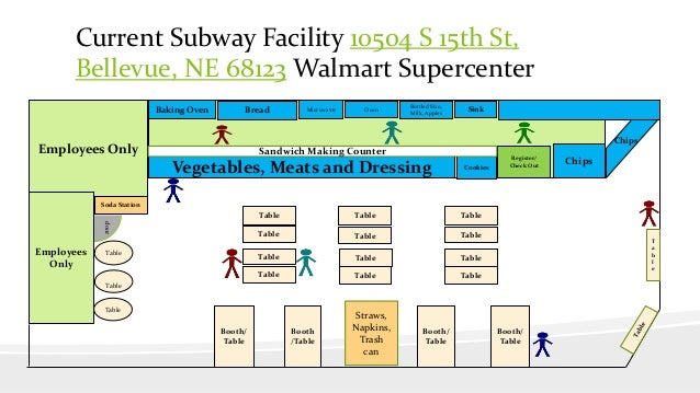 Subway facility layout