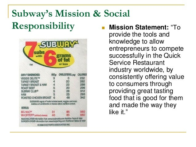 swot analysis of subway franchise The target for the subway franchise's media buying is adults aged 18-49  is  included market need, market trends, competitor analysis and swot analysis.