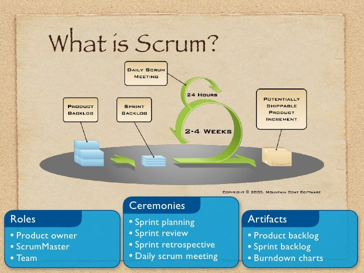 Scrum is ...