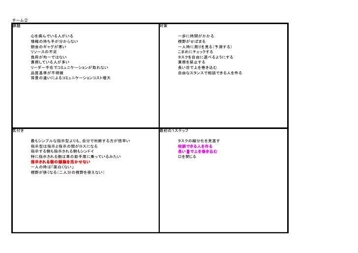 Suc3rum Ver.03 group memo Slide 2