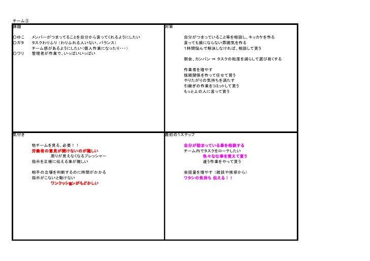 Suc3rum Ver.03 group memo Slide 3