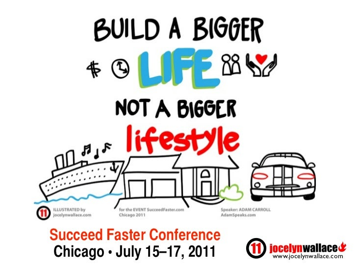 Succeed Faster ConferenceChicago • July 15–17, 2011   www.jocelynwallace.com