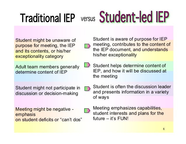 """11 IEP contains jargon & """"legal- ese""""- not understood by student or parent Meetings might not be well attended by students..."""
