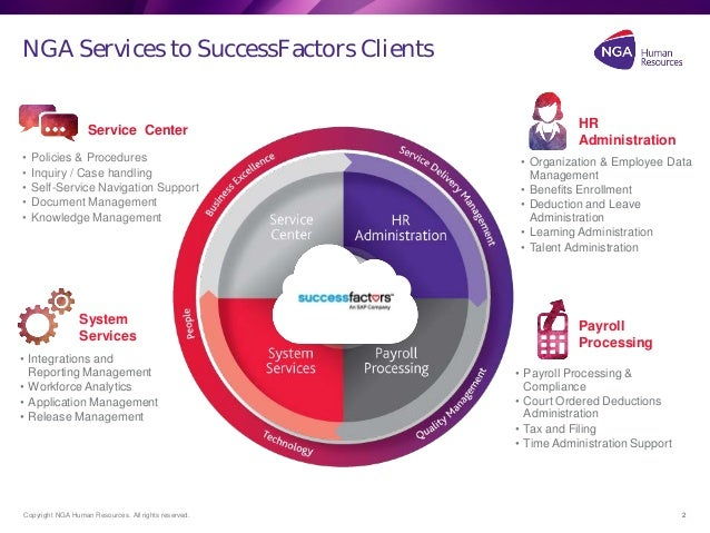 SuccessFactors Application Management Services
