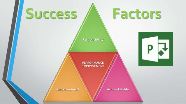 project management success factors Presentation objectives  identify project management success factors  discuss the challenges in successfully managing projects  provide suggestions for improving.