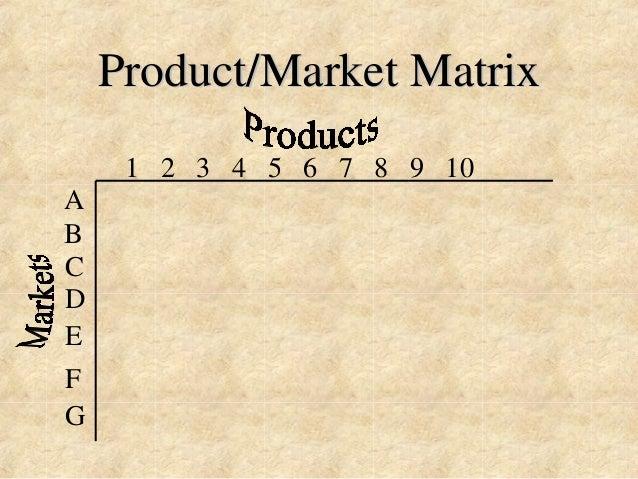 Product/Market Matrix  1 2 3 4 5 6 7 8 9 10  A  B  C  D  E  F  G