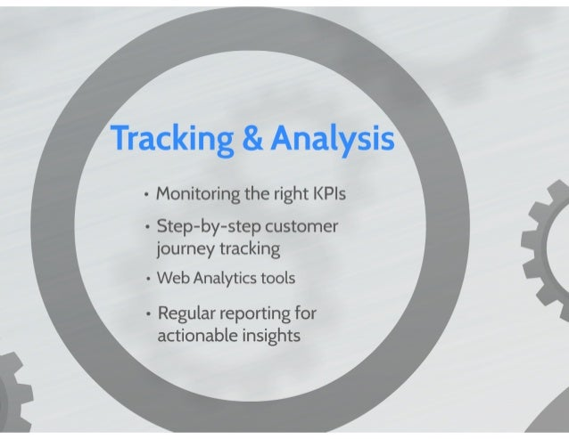 - Based on your objectives - Focus on your   <P  s  - Regular  Match types,  Bids,  Settings,  Negatives,  user queries,  ...