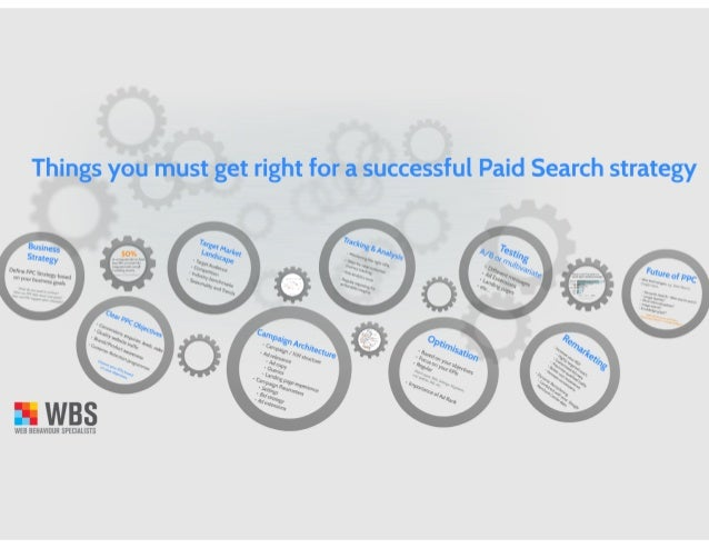"""Things you must get right for a successtul Paid Search strategy     Business 3'-? et M S (and «irks,  Irategy """" 'Cape De """"..."""