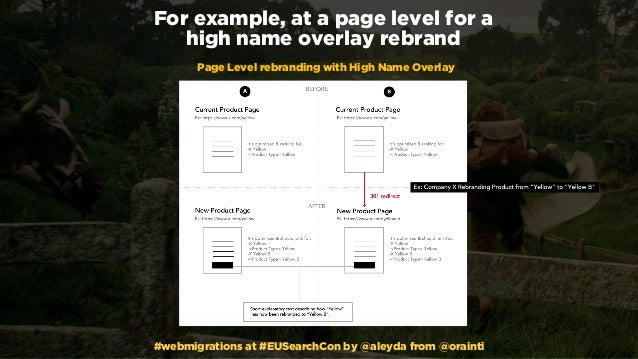 #webmigrations at #EUSearchCon by @aleyda from @orainti For example, at a page level for a high name overlay rebrand Page ...