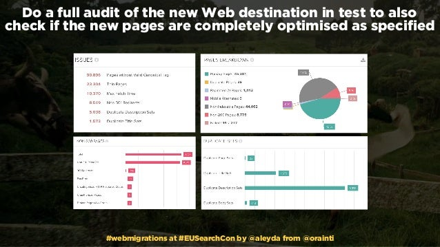 #webmigrations at #EUSearchCon by @aleyda from @orainti Do a full audit of the new Web destination in test to also check i...