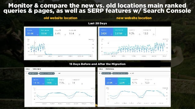 #webmigrations at #EUSearchCon by @aleyda from @orainti Monitor & compare the new vs. old locations main ranked queries & ...