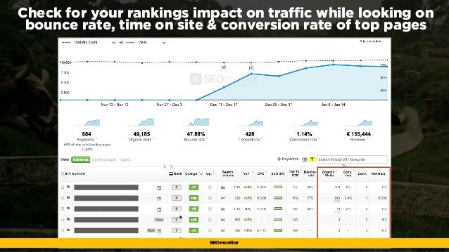 #webmigrations at #EUSearchCon by @aleyda from @orainti Check for your rankings impact on traffic while looking on bounce r...
