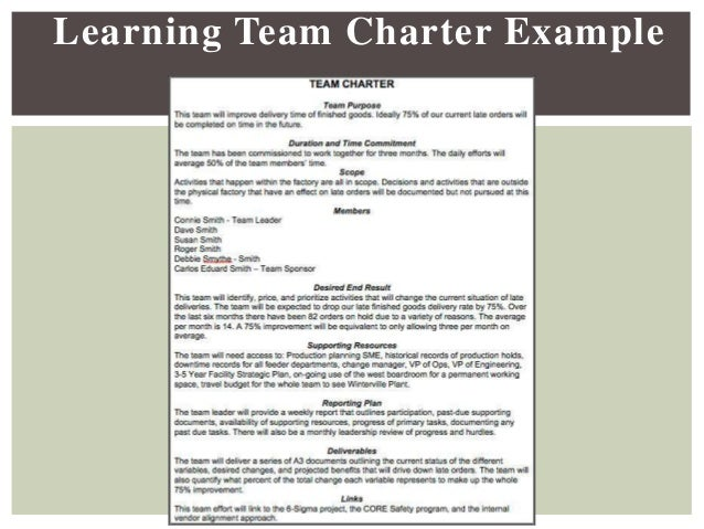 Successful collaboration and team dynamics at the masters for Team charter template sample