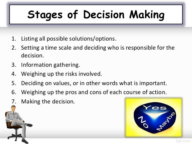 business decision making assiment Business decision making assignment - get the best assignment writing services  for business decision making assignment help by expert writers in the uk.