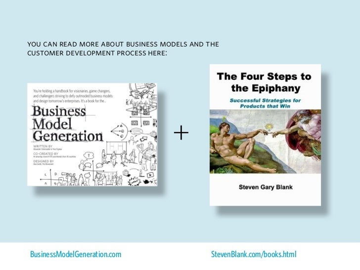 Creating Start-Up Success