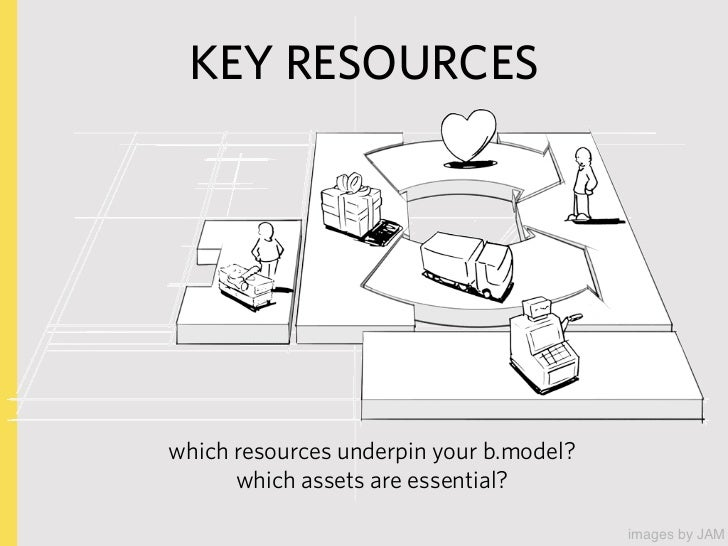 COST STRUCTURE     what is the resulting cost structure? which key elements drive your costs?                             ...