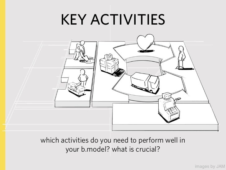 key       value          customer             activities   proposition       relationships          key                   ...