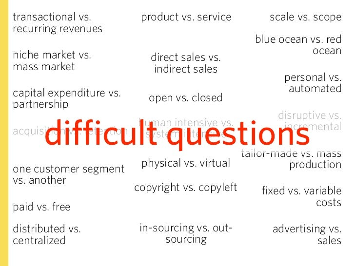 a business model might look great on paper...                    building                    block                        ...