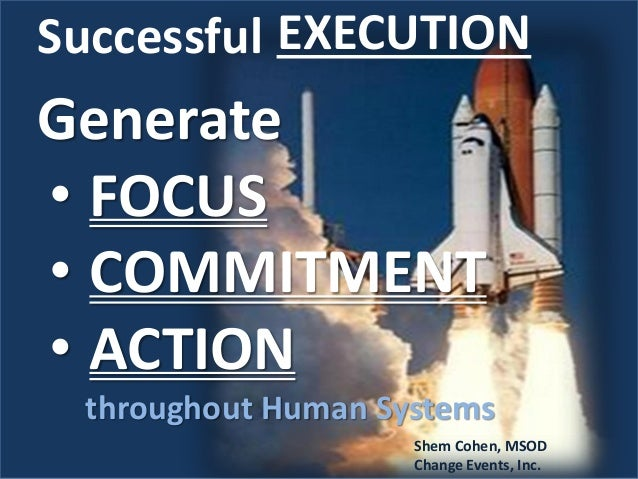 Successful EXECUTION  Generate • FOCUS • COMMITMENT • ACTION throughout Human Systems Shem Cohen, MSOD Change Events, Inc.