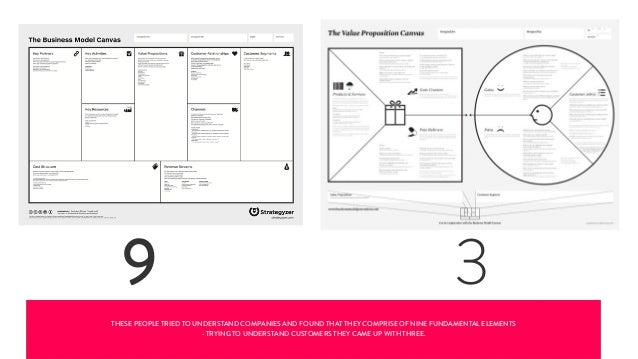 9 3 THESE PEOPLE TRIED TO UNDERSTAND COMPANIES AND FOUND THAT THEY COMPRISE OF NINE FUNDAMENTAL ELEMENTS - TRYING TO UNDER...