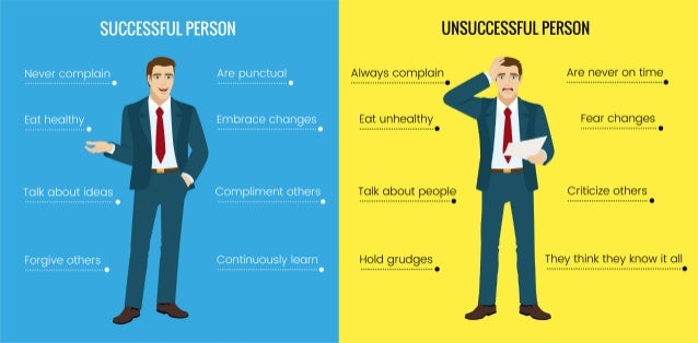 Successfull person qualities