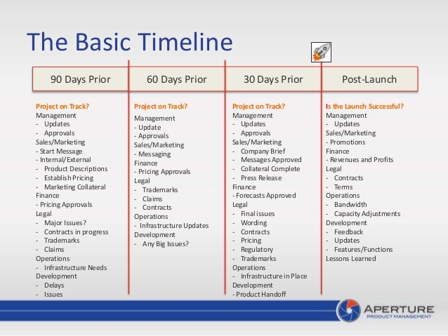 Product Management Essentials- Successful Product Launches