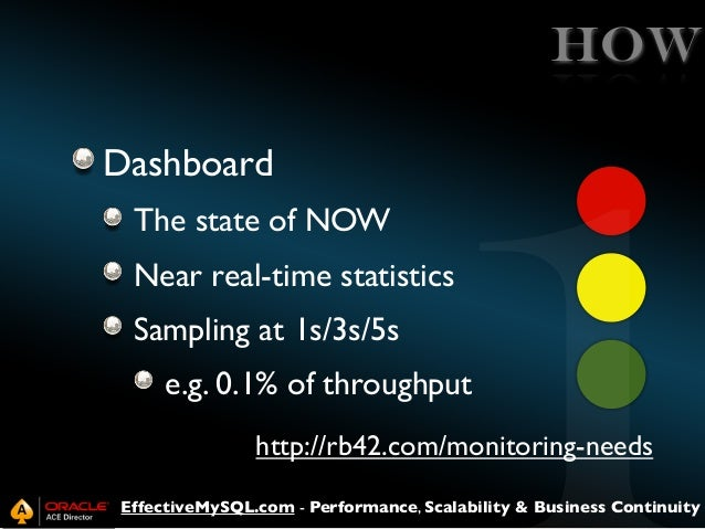 HOW Dashboard The state of NOW Near real-time statistics Sampling at 1s/3s/5s e.g. 0.1% of throughput http://rb42.com/moni...