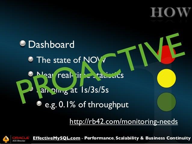 HOW Dashboard  E V I T  C A O R P The state of NOW  Near real-time statistics Sampling at 1s/3s/5s  e.g. 0.1% of throughpu...