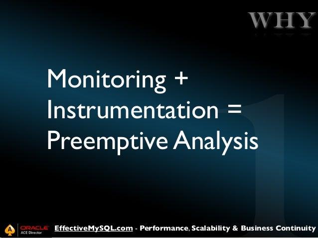 Why  Monitoring + Instrumentation = Preemptive Analysis  EffectiveMySQL.com - Performance, Scalability & Business Continui...