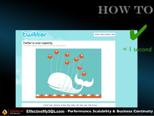 HOW TO  ✔ < 1 second  EffectiveMySQL.com - Performance, Scalability & Business Continuity