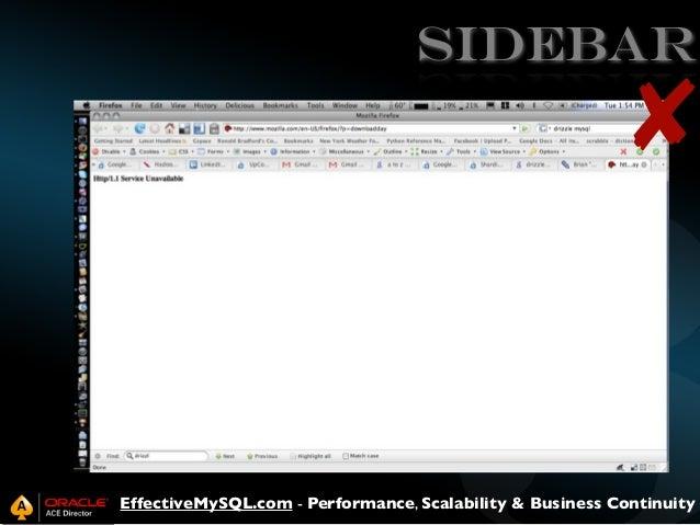 SIDEBAR  ✘  Mozilla  EffectiveMySQL.com - Performance, Scalability & Business Continuity