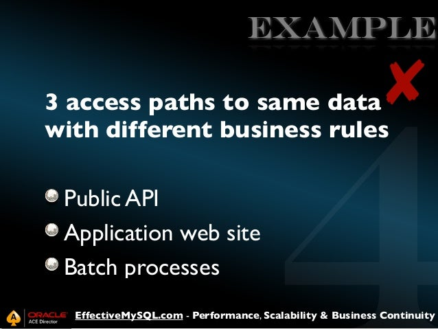 EXAMPLE  ✘  3 access paths to same data with different business rules Public API Application web site Batch processes  Eff...