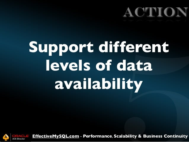 ACTION  Support different levels of data availability  EffectiveMySQL.com - Performance, Scalability & Business Continuity