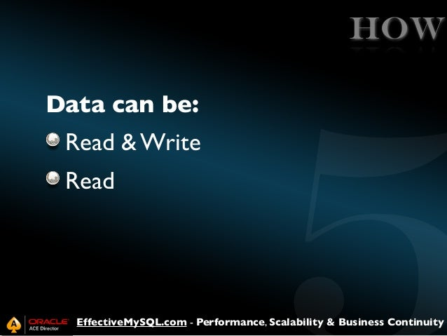 HOW Data can be: Read & Write Read  EffectiveMySQL.com - Performance, Scalability & Business Continuity