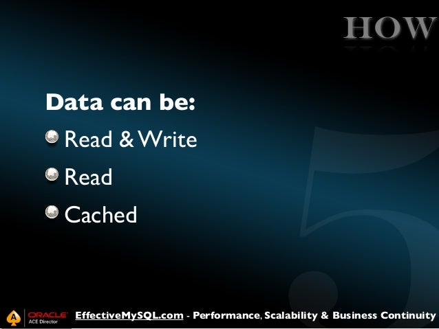 HOW Data can be: Read & Write Read Cached  EffectiveMySQL.com - Performance, Scalability & Business Continuity