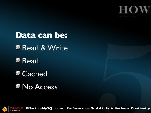 HOW Data can be: Read & Write Read Cached No Access EffectiveMySQL.com - Performance, Scalability & Business Continuity