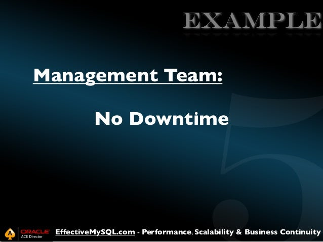EXAMPLE Management Team: No Downtime  EffectiveMySQL.com - Performance, Scalability & Business Continuity