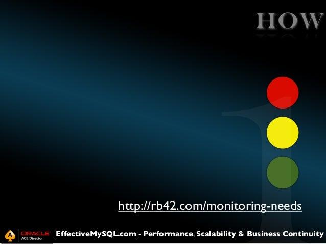HOW  http://rb42.com/monitoring-needs EffectiveMySQL.com - Performance, Scalability & Business Continuity