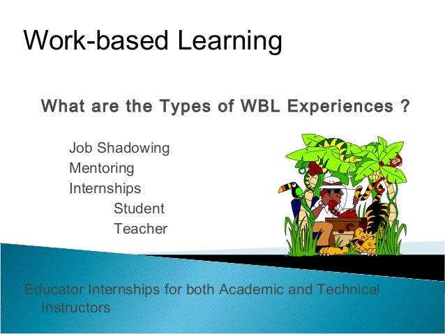 What are the Types of WBL Experiences ? Job Shadowing Mentoring Internships Student Teacher Educator Internships for both ...