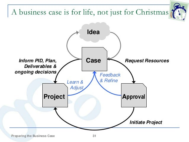 Successful web projects writing a business case jan 2012 preparing the business case 29 miss karen 26 ccuart Image collections