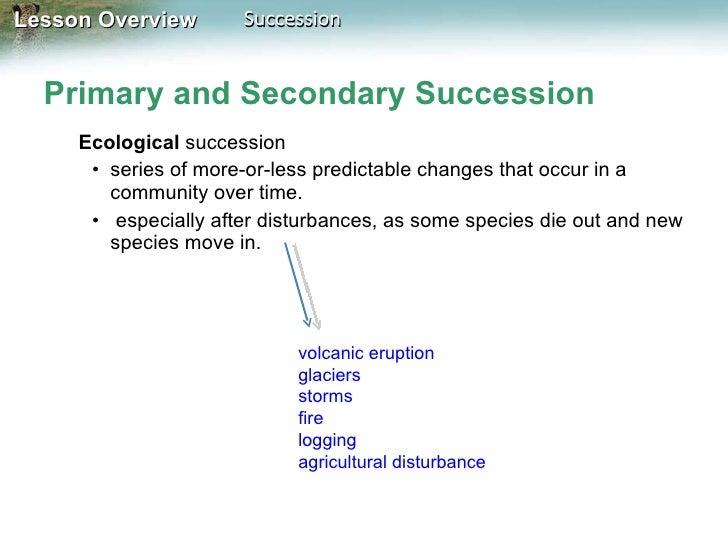 Succession(Bio1)