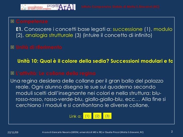 22/11/09 A cura di Giancarlo Navarra (GREM, università di MO e RE) e Claudia Pirozzi (Motta S.Giovanni, RC) <ul><li>Compet...