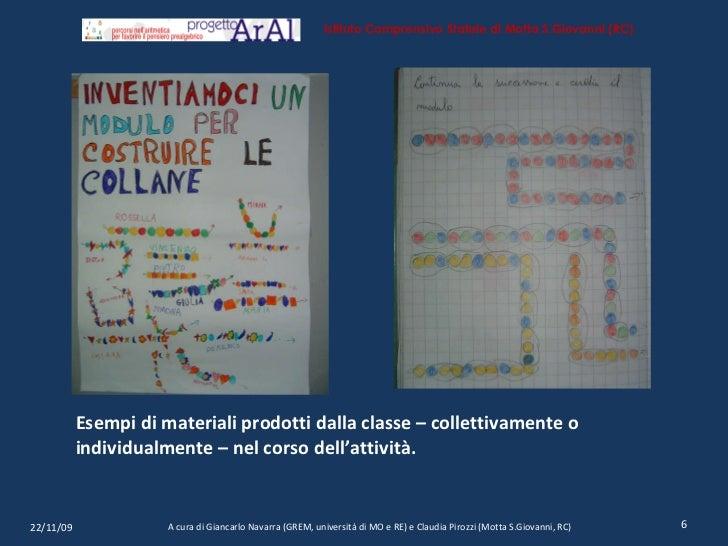 Esempi di materiali prodotti dalla classe – collettivamente o individualmente – nel corso dell'attività. 22/11/09 A cura d...
