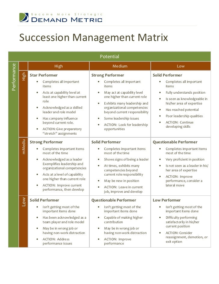 Succession Management Matrix                                                                     PotentialPerformance     ...