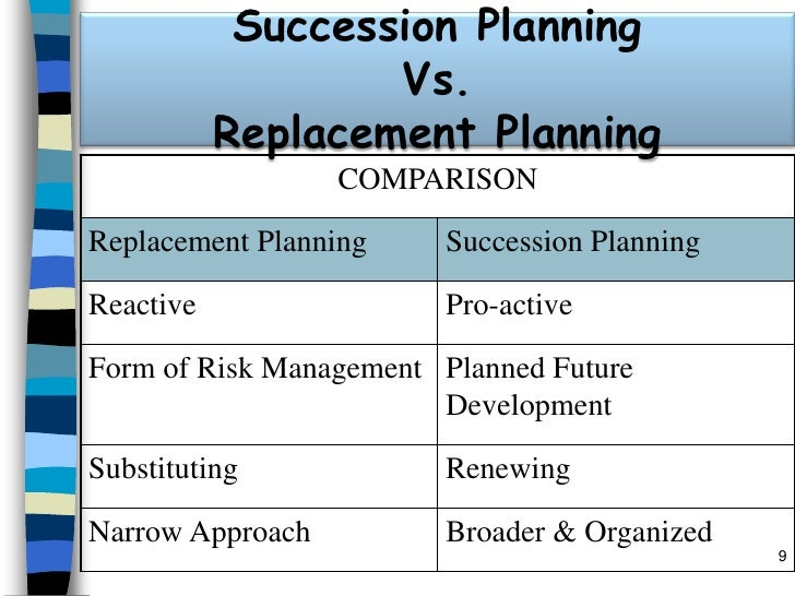 Succession Planning. Life Insurance Annuity Rates. How Long Does It Take To Become A Fashion Designer. Houston Overhead Doors Anbang Insurance Group. Chase Merchant Services Phone Number. Michigan University Website Knee Thigh Pain. Free Conference Call Mute Usaa Refinance Home. Replacing A Hard Drive In A Laptop. New Information Technology Cable Tv On Demand
