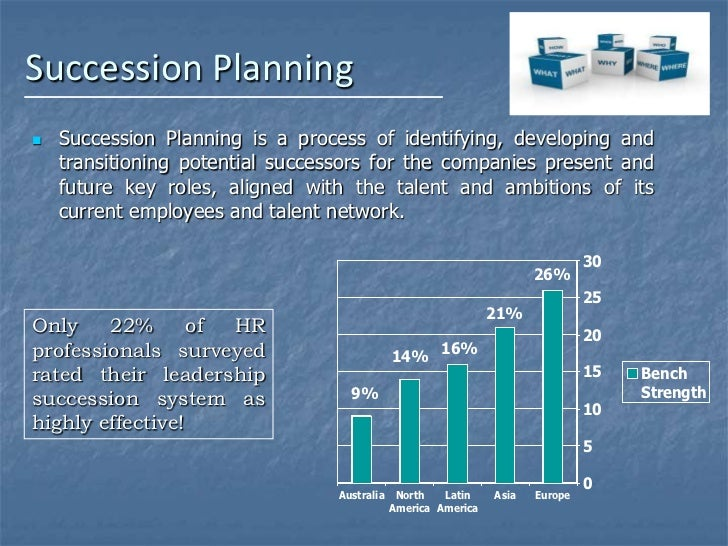 succession planning ppt  software