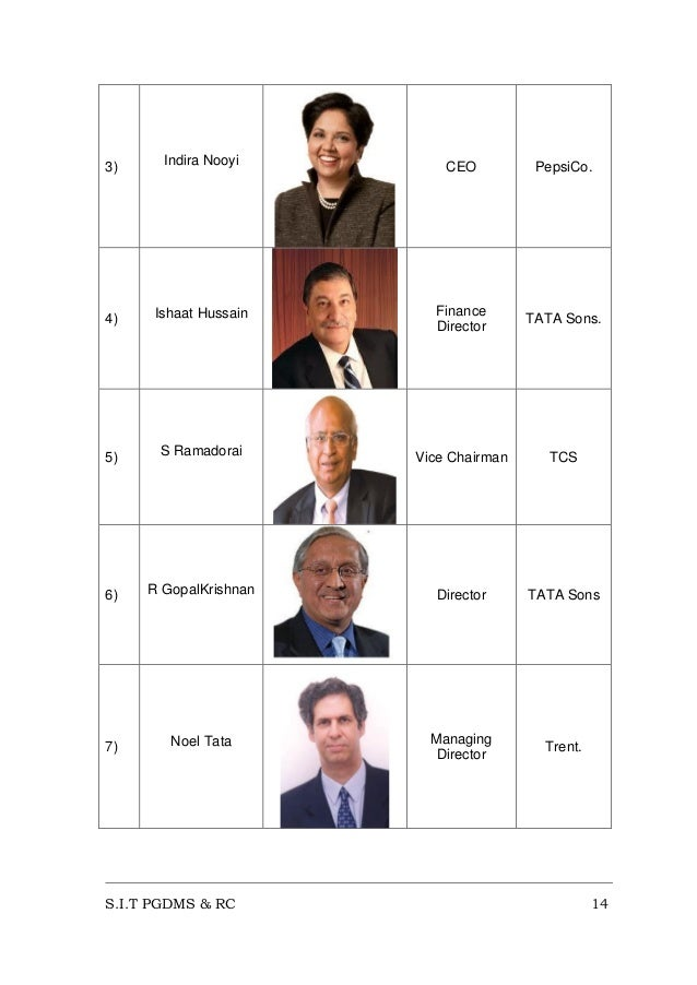 Ceo Succession Planning Template. succession planning with ...