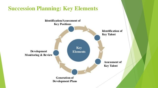1 identify the key elements in The national academy of medicine is one of three academies constituting   used to identify high-need patients along with key demographic and experiential   chapter 3 provides guidance on the adoption and application of key elements  of.